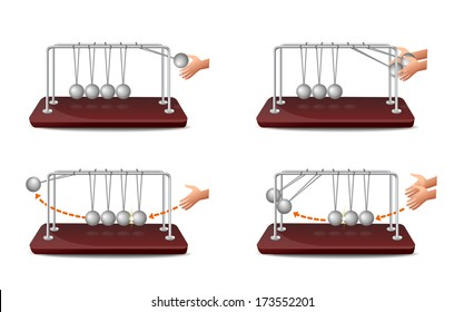 Newton's Cradle - Illustration