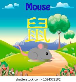 Nezumi Japanese Kanji Name, Japan Language Word Alphabet Animal Vector, Meaning the Mouse