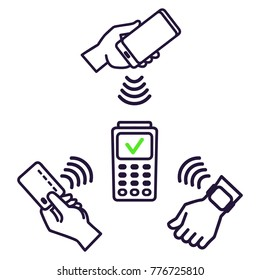 NFC technology payment vector ounline icon. Contacless, wireless payment with credit plastic card, smartphone, smartwatch, POS terminal. Mobile pay sign