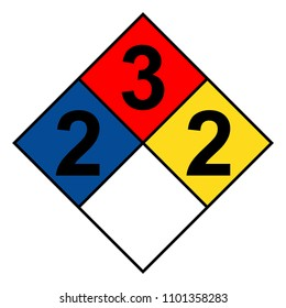 Nfpa 704 Diamond For Acetone