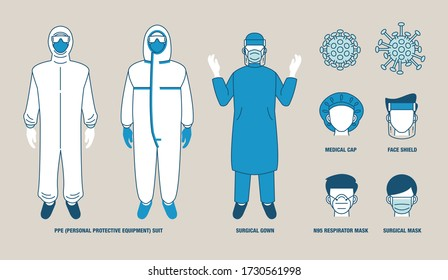 Nice Vector set of equipments for protect coronavirus covid-19 for doctor and medical person included PPE Personal Protective Equipment Suit Surgical gown medical cap Face Shield N95 and Surgical mask
