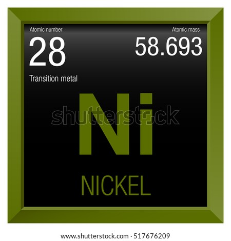 Nickel Symbol Element Number 28 Periodic Stock Vector Royalty Free