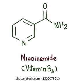 Nicotinamide, also known as niacinamide, is a form of vitamin B3 found in food and used as a dietary supplement and medication. As a supplement. Vector illustration
