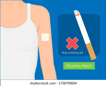 Nicotine patch for stop smoking therapy