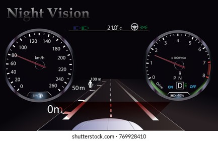 Night vision. Car dashboard , new technology. Projection, Tachometer.