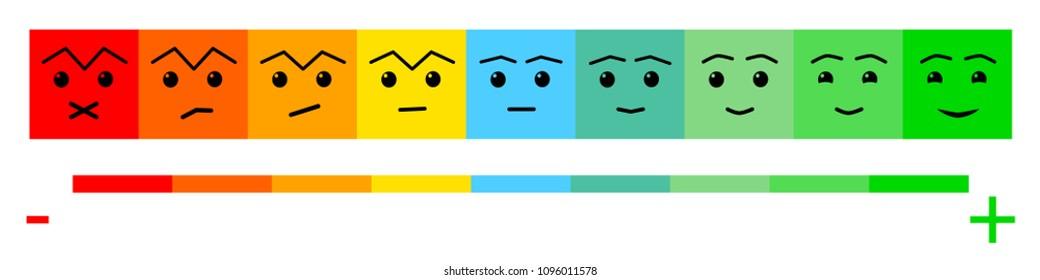 Nine Color Faces Feedback/Mood. Set nine faces scale - smile neutral sad - isolated vector illustration. Flat design. Vector illustration EPS10.