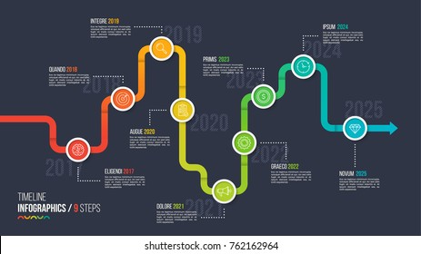 Nine steps timeline or milestone infographic chart. 9 options vector template for presentations, data visualization, layouts, annual reports, web design.