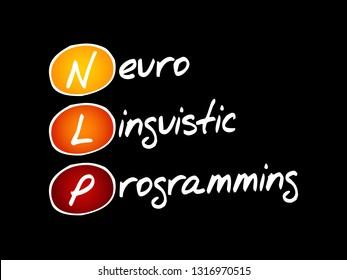 NLP - Neuro Linguistic Programming acronym, health concept background