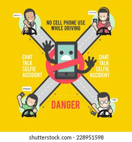 No cell phone use while driving - info graphics