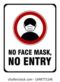 No Face Mask No Entry Policy Sign. Vector Image.