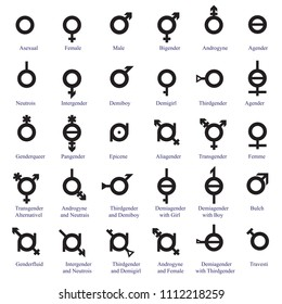Non binary gender symbol. Gender Queer. Bisexual, female, gay, hetero, intersex, lesbian, male, non-binary, transgender, homosexual, transsexual, asexual symbol genderfluid.
