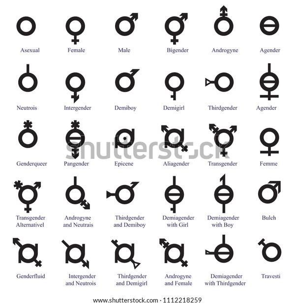 non-homosexual