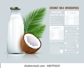 Non dairy coconut vegan milk in bottle with infographics on grey background. Vector illustration