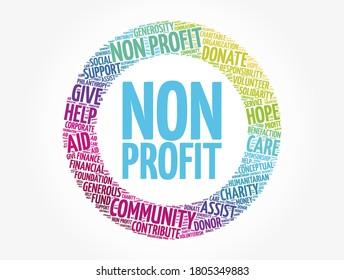 Non Profit circle word cloud, social concept background