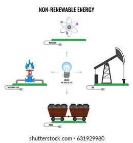 Renewable Resources Images, Stock Photos & Vectors