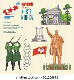 North Korea vector set.