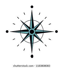 north star compass to navigation direction