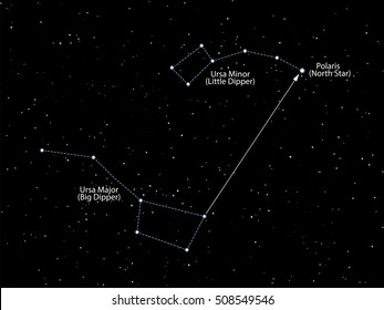North star Polaris. Night  starry sky with with constellations of Ursa Major and Ursa Minor (Little Dipper and Big Dipper). Vector illustration. Space and Astronomical design.