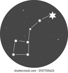 Northern hemisphere constellation of the Ursa Minor