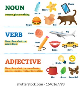 Nouns and Verbs   Teaching Resources