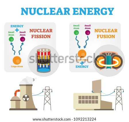 nuclear energy fission fusion concept diagram stock vector royalty rh shutterstock com Nuclear Fission Reactor Diagram Nuclear Fusion in Stars