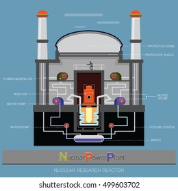 Nuclear Power Plant infographic. Industrial electric power generation concept diagram.