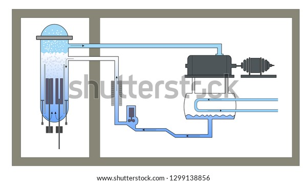 Nuclear Power Plant Schematic Device Stock Vector (Royalty ... on