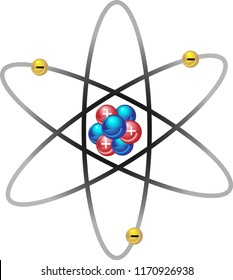 The nucleus of an atom showing protons, neutrons and electrons. This science diagram shows postivie electric charges in atomic nuclei.