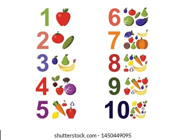 numbers for children with examples, from 1 to 10. Kids learning material. Card for learning numbers. Number 1-10. fruits and vegetables