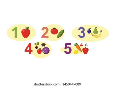 numbers for children with examples, from 1 to 5. Kids learning material. Card for learning numbers. Number 1-5. fruits and vegetables