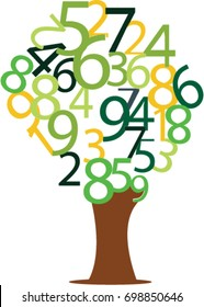 Numeric values growing in tree