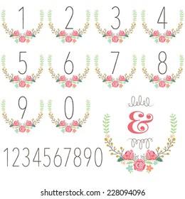Numeric Wreath