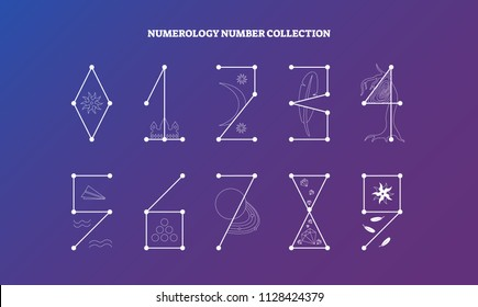 Numerology numbers with symbolic meaning design. vector illustration collection, esoteric knowledge numeral science. Simple and geometrical number design with line art symbols.