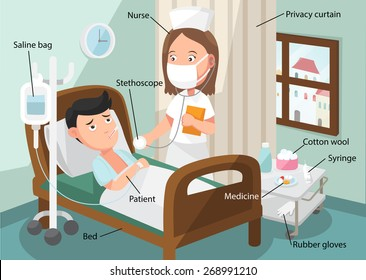 The nurse taking care of patient in the ward of hospital with Related Vocabulary Index illustration, vector