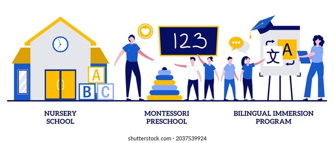 Nursery school, montessori preschool, bilingual immersion program concept with tiny people. Early education vector illustration set. Private daycare center, foreign language, kindergarten metaphor.
