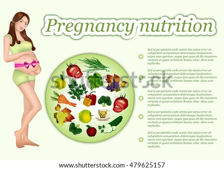 Nutrition During Pregnancy Pregnant Woman Pink Stock Vector Royalty