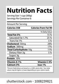 Nutrition facts banner, bright vector illustration isolated on white background, black text sample, calories and fat information, various percent data