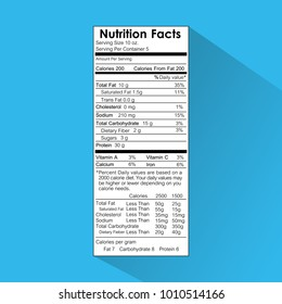 nutrition facts food label information healthy