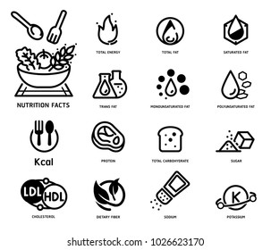 Nutrition facts with Food Science style icon concept. Symbols of nutrients are common in food products collection.