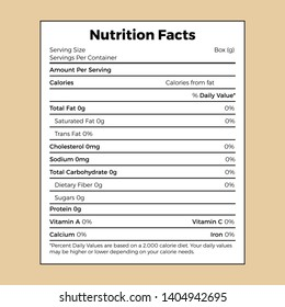 Nutrition Facts information label for box. Daily value ingredient calories, cholesterol and fats in grams and percent.