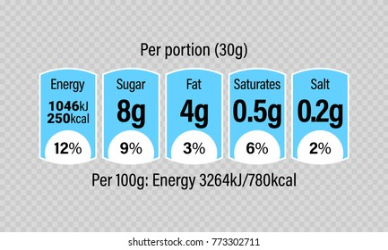 Nutrition Facts information label for cereal box package. Vector daily value ingredient amounts guideline design template for calories, cholesterol and fats for food and milk package
