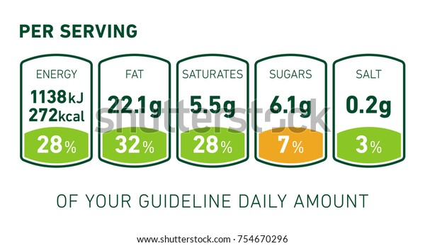 Get Your Nutrition On Track With These Useful Tips