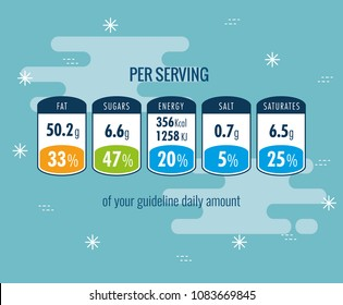 nutrition facts per serving infographic