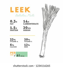 Nutrition facts of raw leek, hand draw sketch vector.