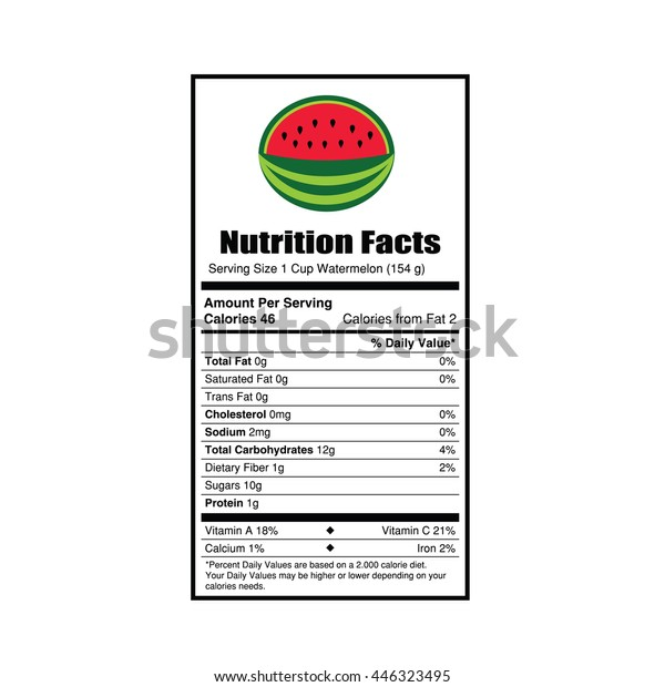 Nutrition Facts Watermelon Value Illustration Stock Vector Royalty Free 446323495