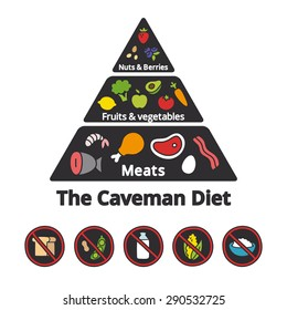 caveman diet images, stock photos \u0026 vectors shutterstocknutrition infographic food pyramid of the paleolithic (caveman) diet