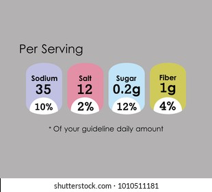 nutritional facts guide per serving amount