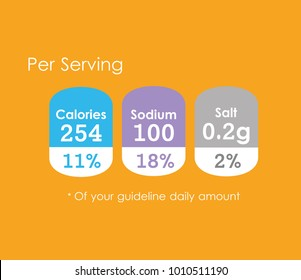 nutritional facts guide per serving amount orange background