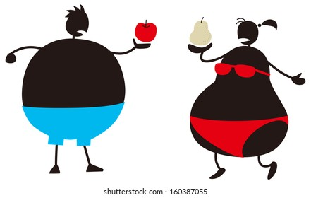 Obesity type of pear and apple type