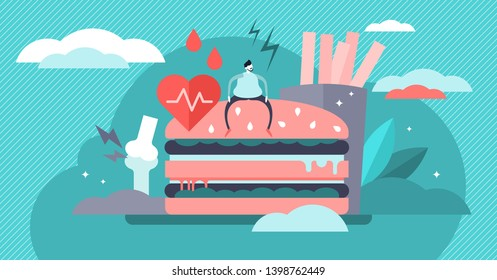 Obesity vector illustration. Flat Tiny overweight problem persons concept. Fat body lifestyle and unhealthy junk eating. Weight control balance and loss of exercise. Heart disease and cholesterol risk
